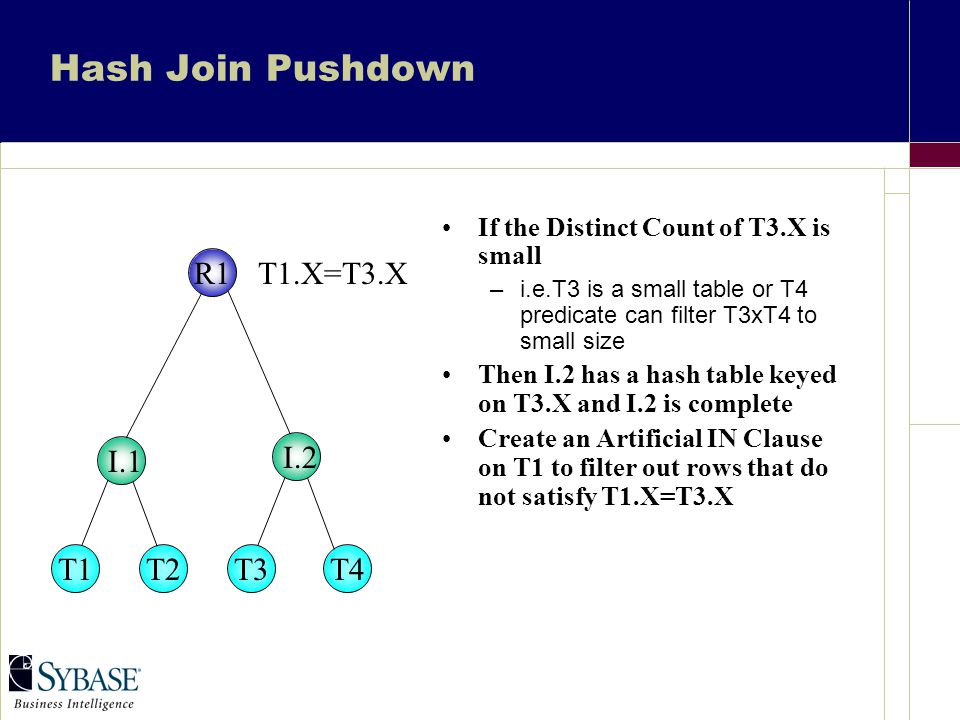 Hash Join Pushdown If the Distinct Count of T3.X is small –i.e.T3 is a small table or T4 predicate can filter T3xT4 to small size Then I.2 has a hash table keyed on T3.X and I.2 is complete Create an Artificial IN Clause on T1 to filter out rows that do not satisfy T1.X=T3.X T1T2T3T4 I.1 I.2 R1T1.X=T3.X