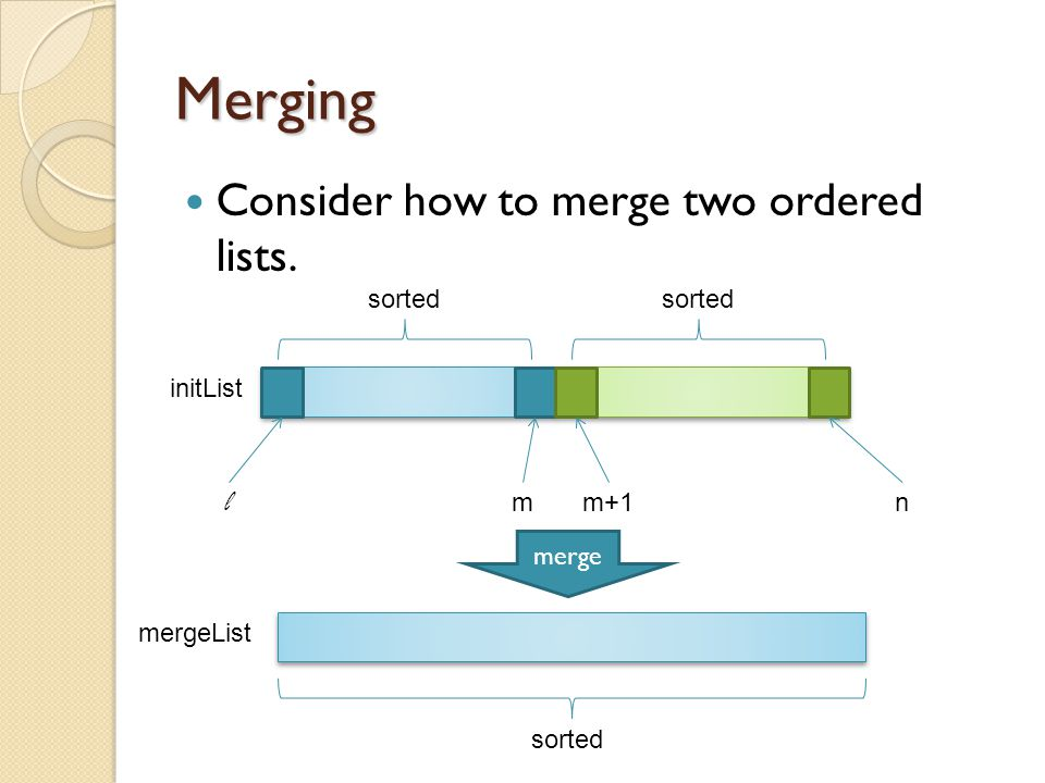 Merging Consider how to merge two ordered lists. initList mergeList l mm+1n sorted merge