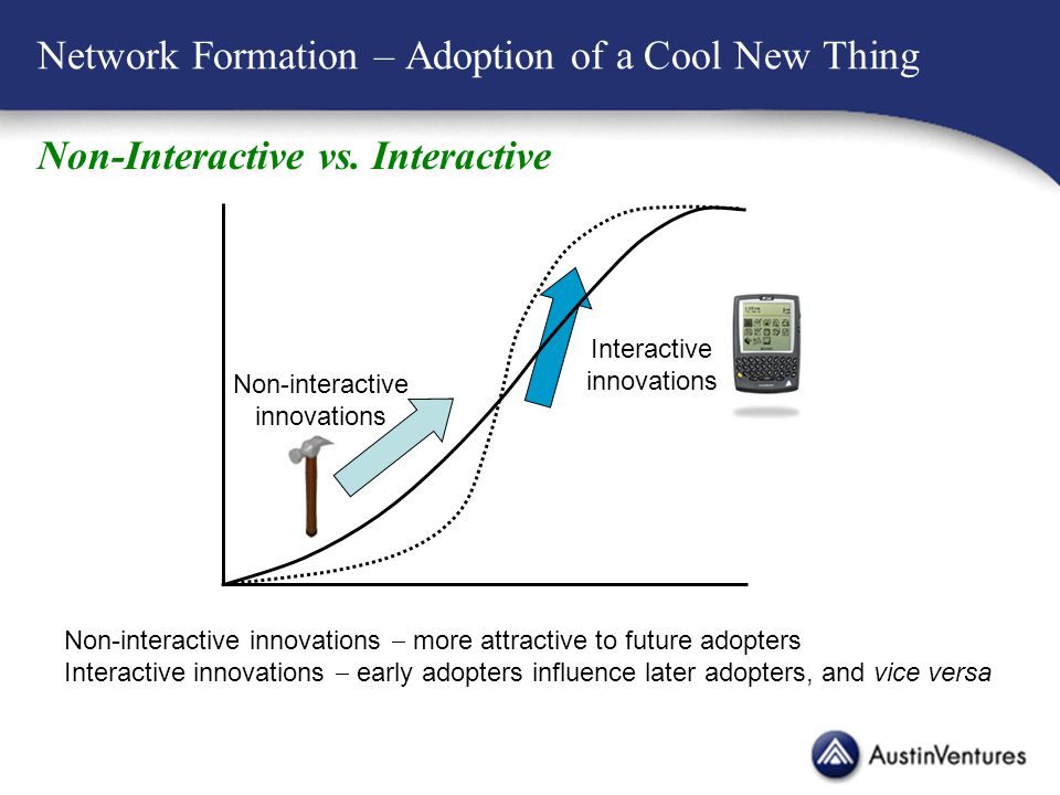 Network Formation – Adoption of a Cool New Thing Non-Interactive vs.