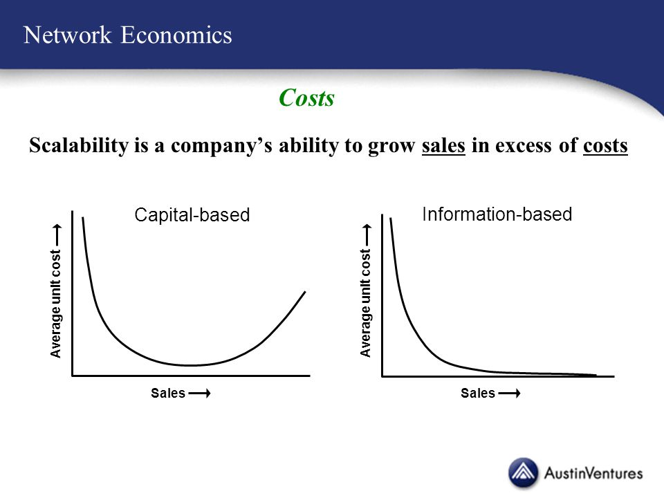 Network Economics Scalability is a company's ability to grow sales in excess of costs Sales Average unit cost Capital-based Sales Average unit cost Information-based Costs
