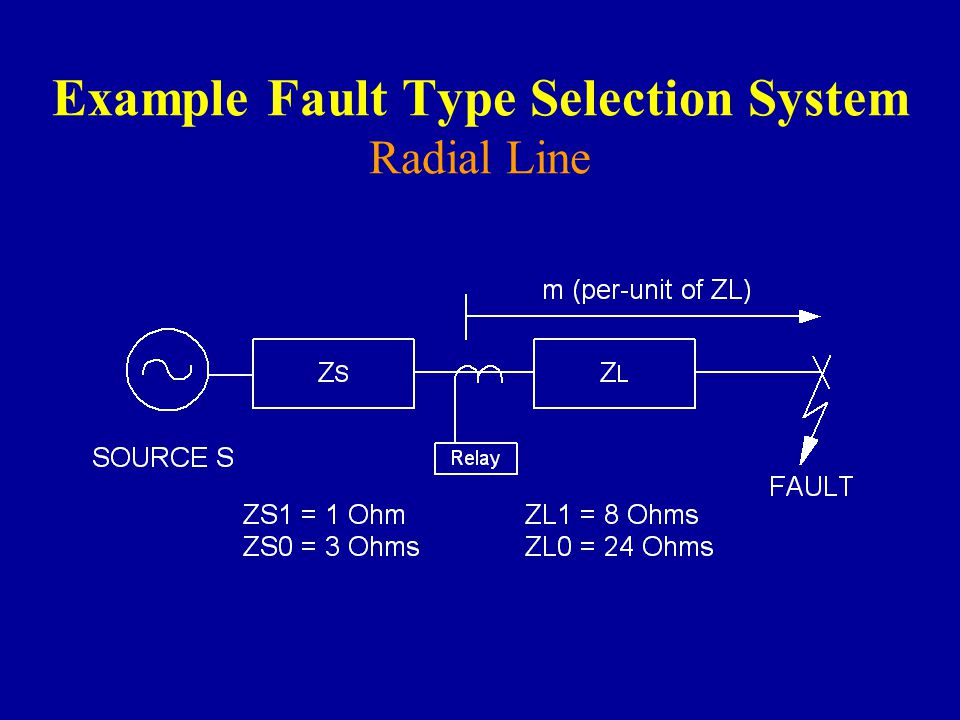Example Fault Type Selection System Radial Line