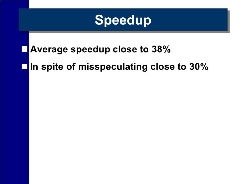 Speedup Average speedup close to 38% In spite of misspeculating close to 30%