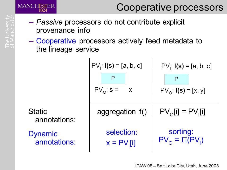 IPAW 08 – Salt Lake City, Utah, June 2008 Cooperative processors PV I : l(s) = [a, b, c] P PV O : s = x P PV I : l(s) = [a, b, c] PV O : l(s) = [x, y] –Passive processors do not contribute explicit provenance info –Cooperative processors actively feed metadata to the lineage service Dynamic annotations: Static annotations: aggregation f()‏ PV O [i] = PV I [i] selection: x = PV I [i]‏ sorting: PV O =  (PV I )‏‏