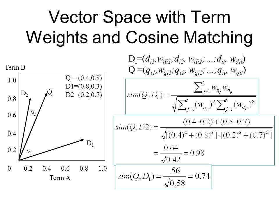 Vector Space with Term Weights and Cosine Matching 1.0 0.8 0.6 0.4 0.2 0.80.60.40.201.0 D2D2 D1D1 Q Term B Term A D i =(d i1,w di1 ;d i2, w di2 ;…;d it, w dit ) Q =(q i1,w qi1 ;q i2, w qi2 ;…;q it, w qit ) Q = (0.4,0.8) D1=(0.8,0.3) D2=(0.2,0.7)