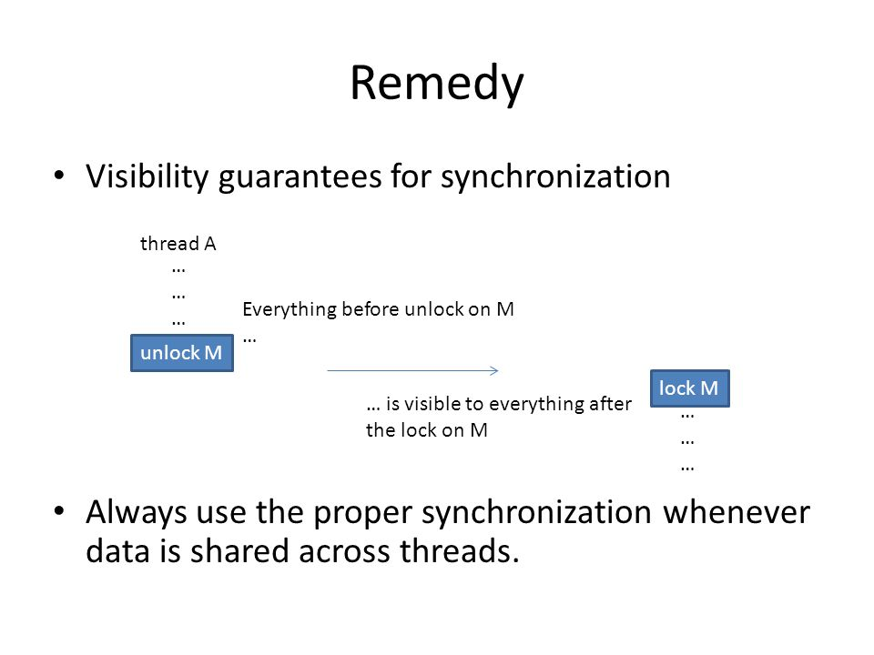 Remedy Visibility guarantees for synchronization Always use the proper synchronization whenever data is shared across threads.