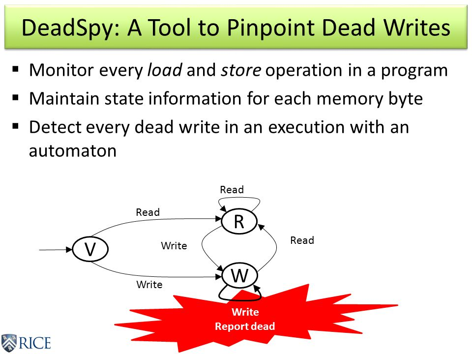 Write Report dead DeadSpy: A Tool to Pinpoint Dead Writes  Monitor every load and store operation in a program  Maintain state information for each memory byte  Detect every dead write in an execution with an automaton R W V Read Write Read
