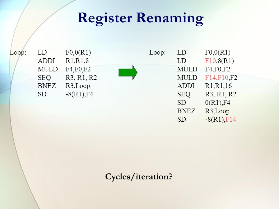 Register Renaming Loop:LDF0,0(R1) ADDIR1,R1,8 MULDF4,F0,F2 SEQ R3, R1, R2 BNEZR3,Loop SD-8(R1),F4 Loop:LDF0,0(R1) MULDF4,F0,F2 SD0(R1),F4 LDF10,8(R1) ADDIR1,R1,16 MULDF14,F10,F2 SEQ R3, R1, R2 BNEZR3,Loop SD-8(R1),F14 Let's schedule now
