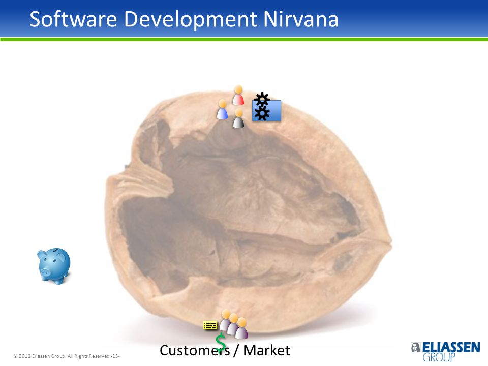© 2012 Eliassen Group. All Rights Reserved -15- Software Development Nirvana Customers / Market $ $
