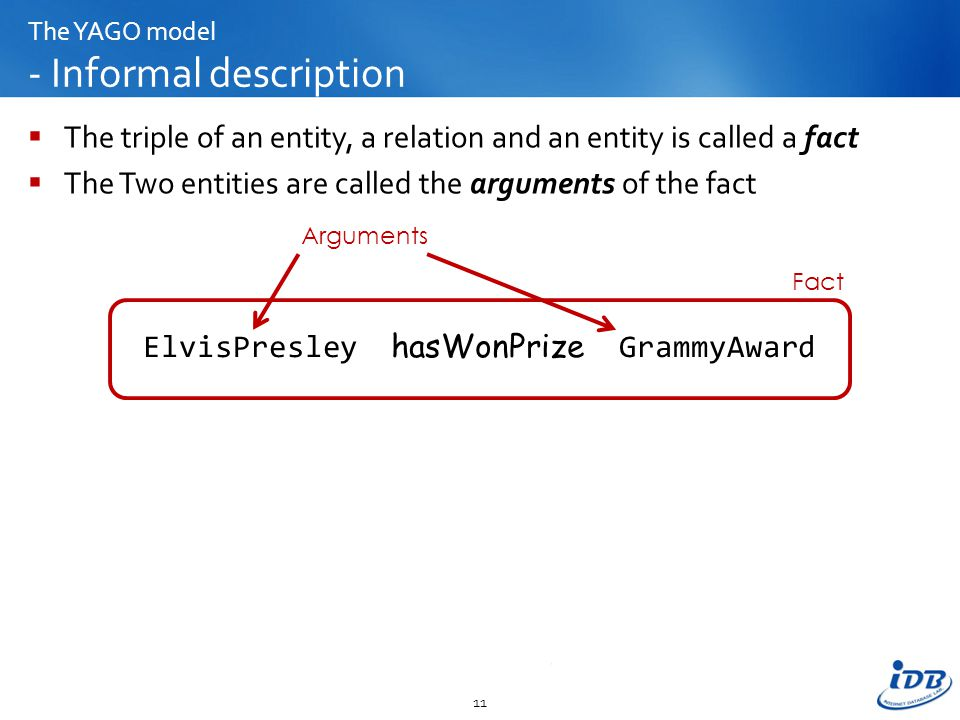 The YAGO model - Informal description  The triple of an entity, a relation and an entity is called a fact  The Two entities are called the arguments of the fact 11 ElvisPresley hasWonPrize GrammyAward Arguments Fact