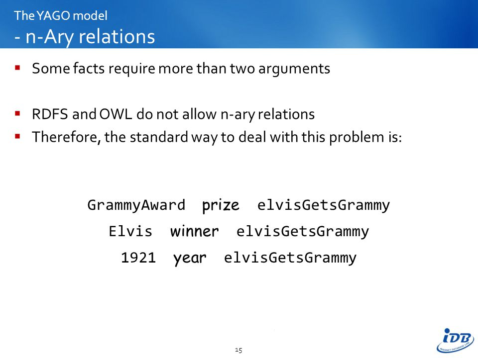 The YAGO model - n-Ary relations  Some facts require more than two arguments  RDFS and OWL do not allow n-ary relations  Therefore, the standard way to deal with this problem is: 15 GrammyAward prize elvisGetsGrammy Elvis winner elvisGetsGrammy 1921 year elvisGetsGrammy