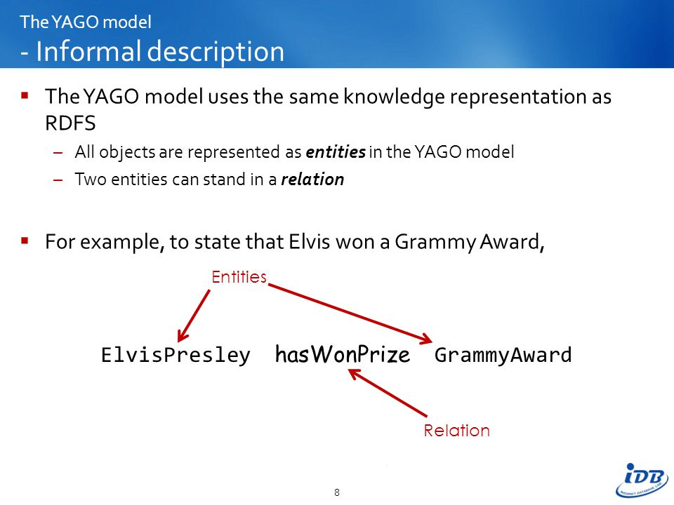 The YAGO model - Informal description  The YAGO model uses the same knowledge representation as RDFS –All objects are represented as entities in the YAGO model –Two entities can stand in a relation  For example, to state that Elvis won a Grammy Award, 8 ElvisPresley hasWonPrize GrammyAward Entities Relation