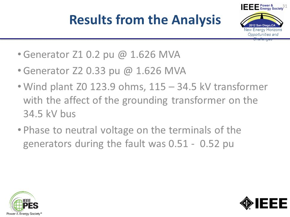 New Energy Horizons Opportunities and Challenges Results from the Analysis Generator Z1 0.2 pu @ 1.626 MVA Generator Z2 0.33 pu @ 1.626 MVA Wind plant Z0 123.9 ohms, 115 – 34.5 kV transformer with the affect of the grounding transformer on the 34.5 kV bus Phase to neutral voltage on the terminals of the generators during the fault was 0.51 - 0.52 pu 31