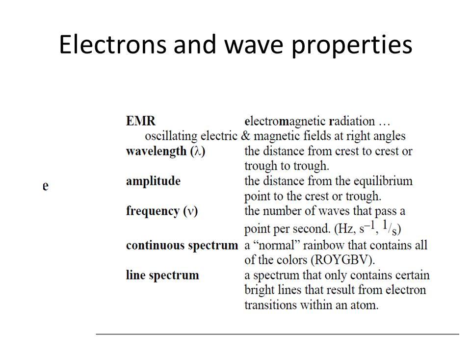 Electrons and wave properties