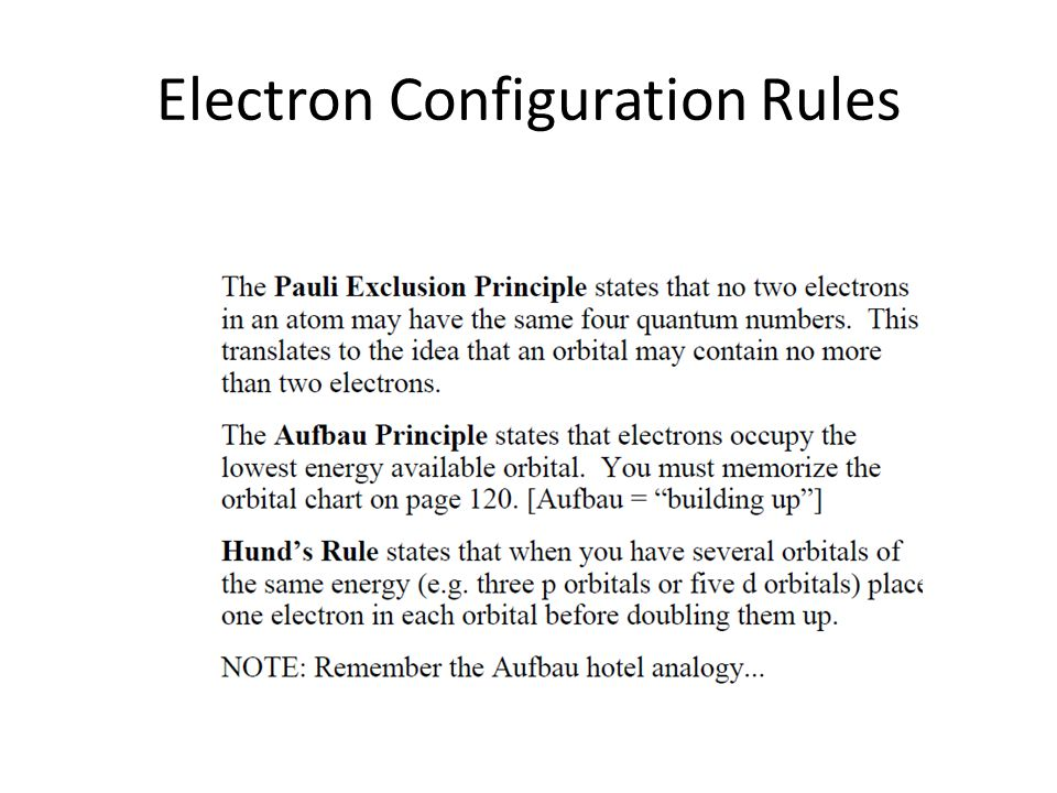 Electron Configuration Rules