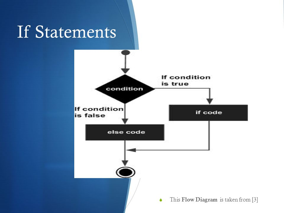 If Statements  This Flow Diagram is taken from [3]