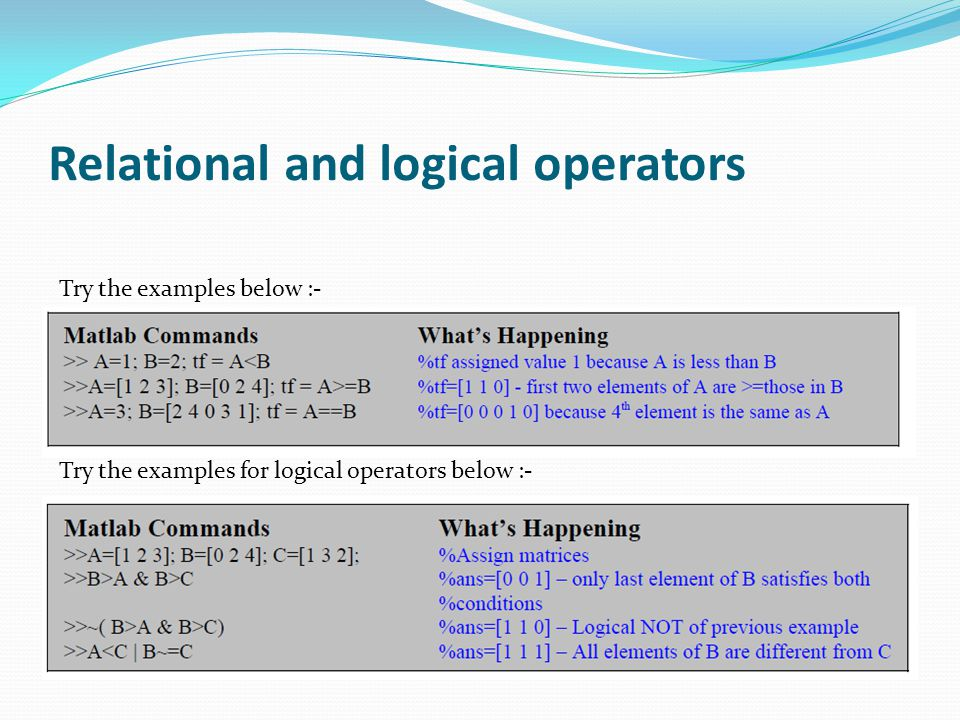 Relational and logical operators Try the examples below :- Try the examples for logical operators below :-