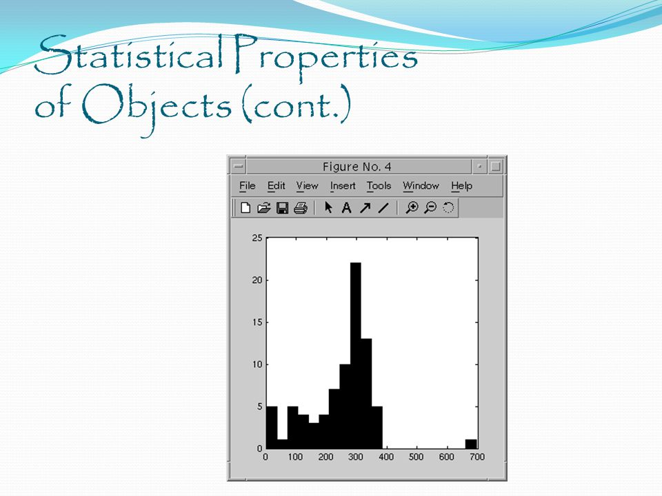 Statistical Properties of Objects (cont.)