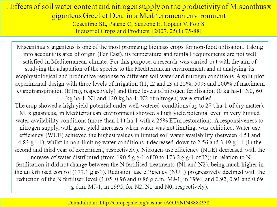 Nitrogen transformations with special reference to gaseous N losses from zero- tilled soils of Saskatchewan, Canada M.S.
