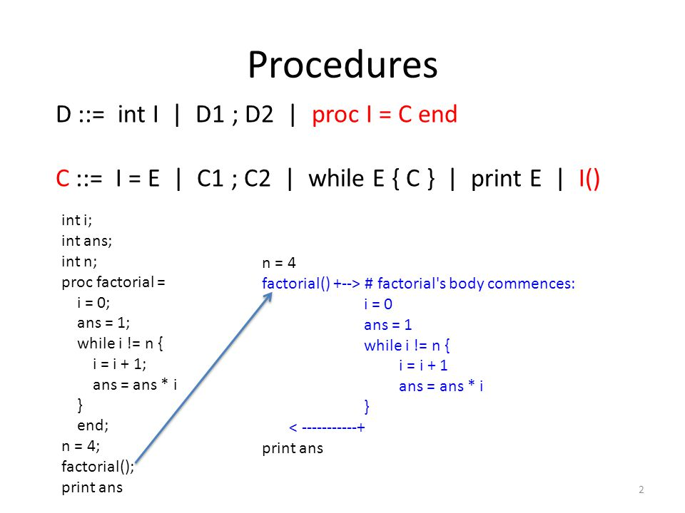 Procedures 2 D ::= int I | D1 ; D2 | proc I = C end C ::= I = E | C1 ; C2 | while E { C } | print E | I() int i; int ans; int n; proc factorial = i = 0; ans = 1; while i != n { i = i + 1; ans = ans * i } end; n = 4; factorial(); print ans n = 4 factorial() +--> # factorial s body commences: i = 0 ans = 1 while i != n { i = i + 1 ans = ans * i } < -----------+ print ans
