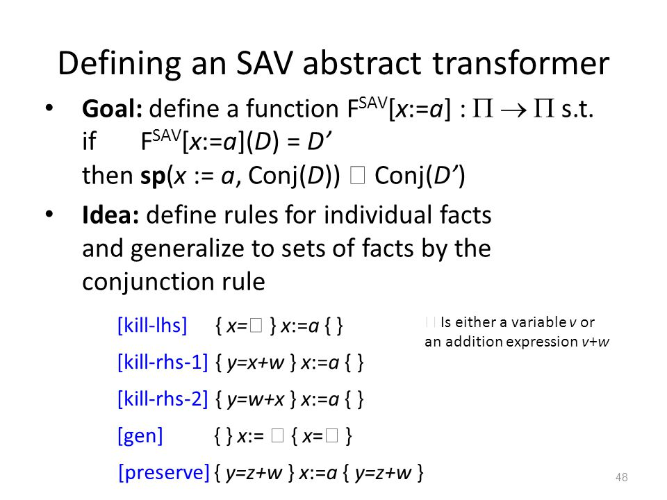 Defining an SAV abstract transformer Goal: define a function F SAV [x:=a] :    s.t.