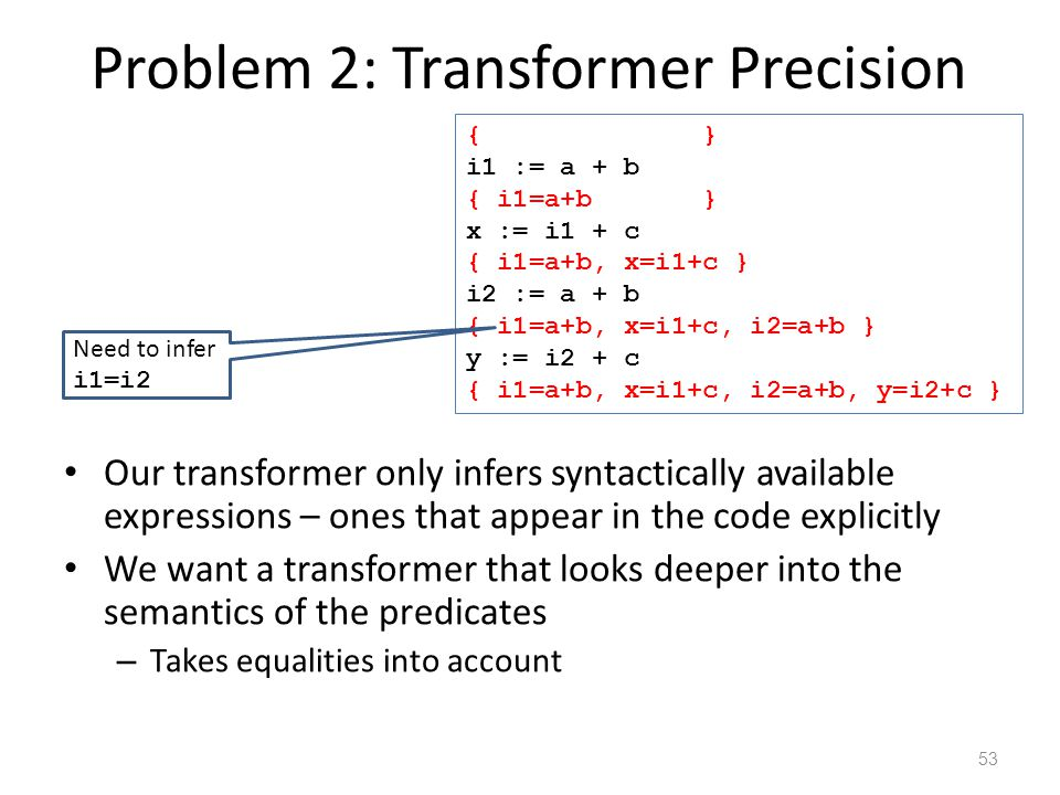 Problem 2: Transformer Precision Our transformer only infers syntactically available expressions – ones that appear in the code explicitly We want a transformer that looks deeper into the semantics of the predicates – Takes equalities into account 53 { } i1 := a + b { i1=a+b } x := i1 + c { i1=a+b, x=i1+c } i2 := a + b { i1=a+b, x=i1+c, i2=a+b } y := i2 + c { i1=a+b, x=i1+c, i2=a+b, y=i2+c } Need to infer i1=i2