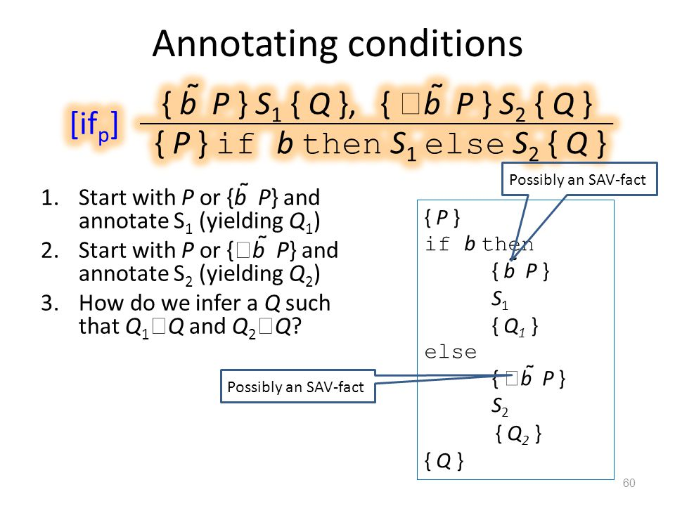 Annotating conditions 1.Start with P or {b  P} and annotate S 1 (yielding Q 1 ) 2.Start with P or {  b  P} and annotate S 2 (yielding Q 2 ) 3.How do we infer a Q such that Q 1  Q and Q 2  Q.