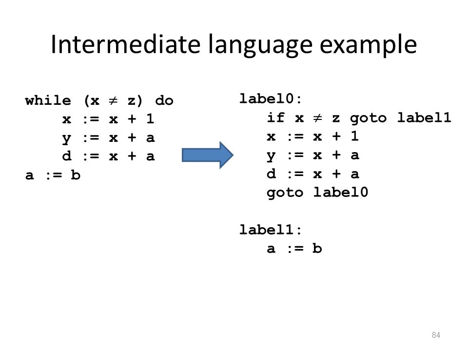 Intermediate language example 84 while (x  z) do x := x + 1 y := x + a d := x + a a := b label0: if x  z goto label1 x := x + 1 y := x + a d := x + a goto label0 label1: a := b