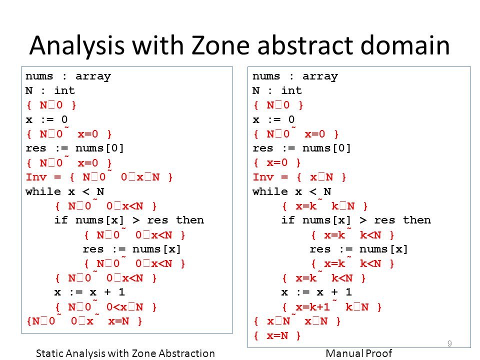 Analysis with Zone abstract domain 9 nums : array N : int { N  0 } x := 0 { N  0  x=0 } res := nums[0] { N  0  x=0 } Inv = { N  0  0  x  N } while x res then { N  0  0  x<N } res := nums[x] { N  0  0  x<N } { N  0  0  x<N } x := x + 1 { N  0  0<x  N } {N  0  0  x  x=N } nums : array N : int { N  0 } x := 0 { N  0  x=0 } res := nums[0] { x=0 } Inv = { x  N } while x res then { x=k  k<N } res := nums[x] { x=k  k<N } { x=k  k<N } x := x + 1 { x=k+1  k  N } { x  N  x  N } { x=N } Static Analysis with Zone AbstractionManual Proof