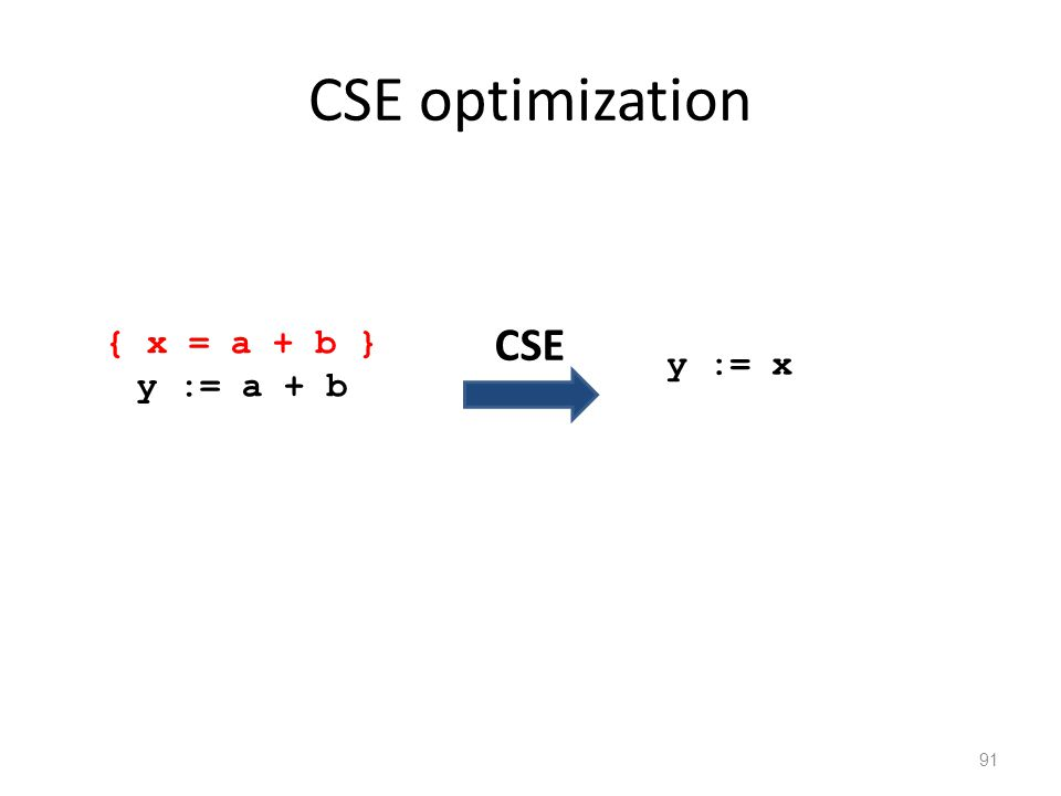 CSE optimization 91 { x = a + b } y := a + b y := x CSE