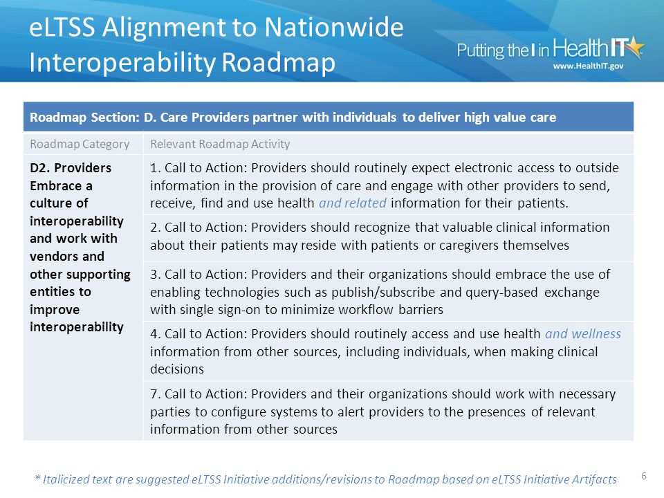 eLTSS Alignment to Nationwide Interoperability Roadmap 6 Roadmap Section: D.