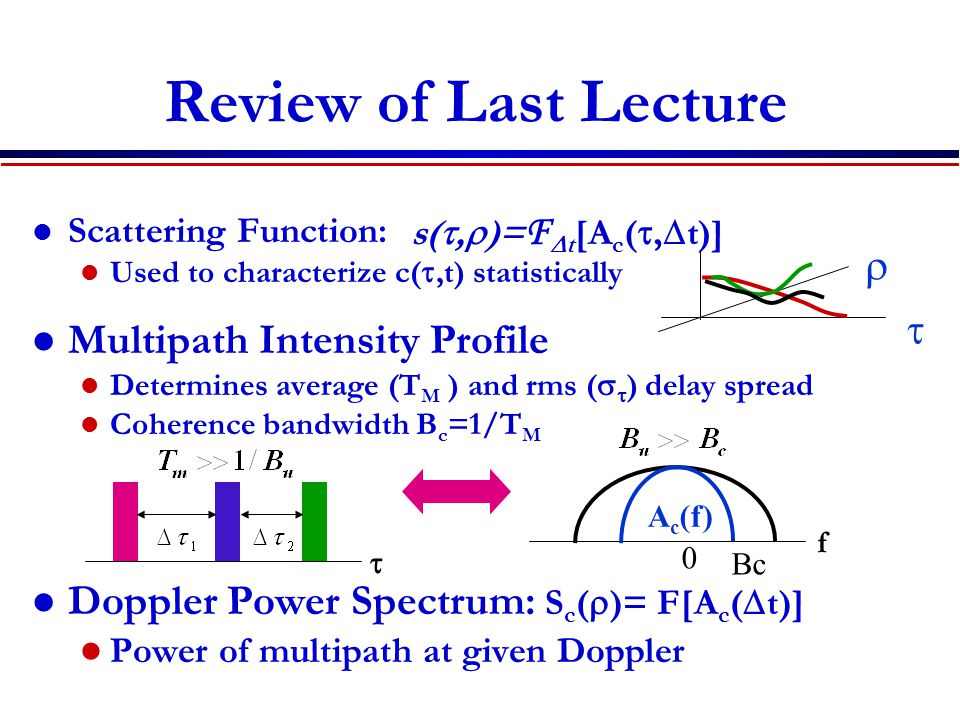 Review of Last Lecture Scattering Function: Used to characterize c( ,t) statistically Multipath Intensity Profile Determines average (T M ) and rms (   ) delay spread Coherence bandwidth B c =1/T M Doppler Power Spectrum: S c (  )= F[A c (  t)] Power of multipath at given Doppler s( ,  )= F  t [A c ( ,  t)]    f A c (f) 0 Bc