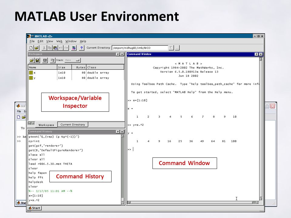 MATLAB User Environment Workspace/Variable Inspector Command History Command Window