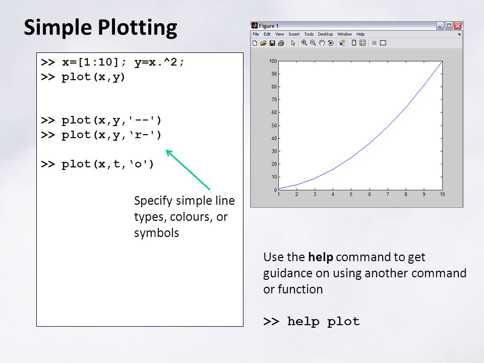 Simple Plotting >> x=[1:10]; y=x.^2; >> plot(x,y) >> plot(x,y, -- ) >> plot(x,y,'r- ) >> plot(x,t,'o ) Specify simple line types, colours, or symbols Use the help command to get guidance on using another command or function >> help plot