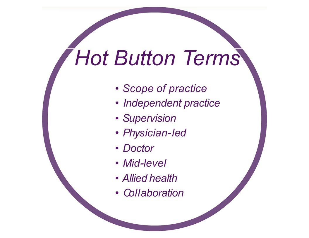 Hot Button Terms Scope of practice Independent practice Supervision Physician-l ed Doctor Mid-level Allied health Collaboration