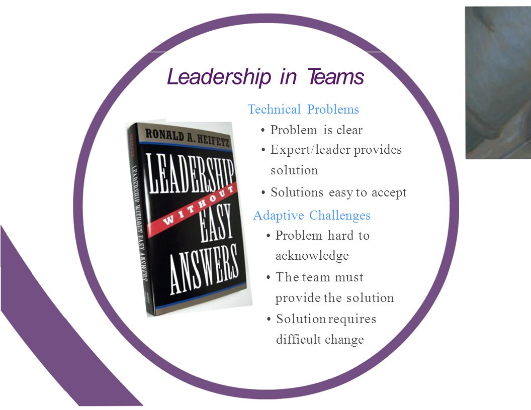 Leadership in Teams Technical Problems Problem is clear Expert/leader provides solution Solutions easy to accept Adaptive Challenges Problem hard to acknowledge The team must provide the solution Solution requires difficult change