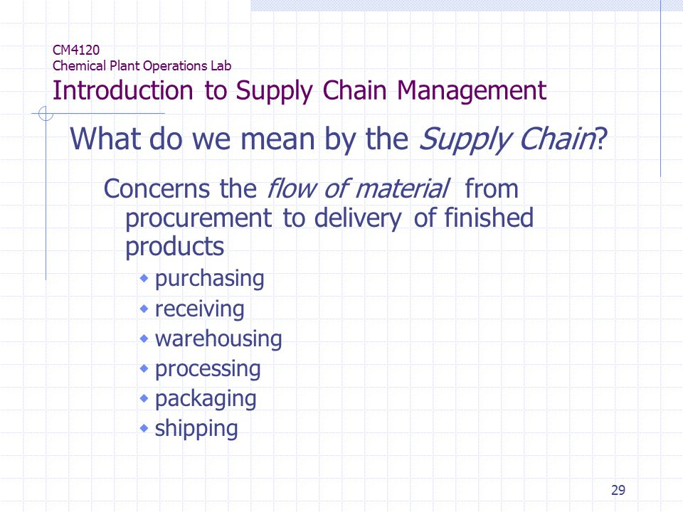 29 CM4120 Chemical Plant Operations Lab Introduction to Supply Chain Management What do we mean by the Supply Chain.
