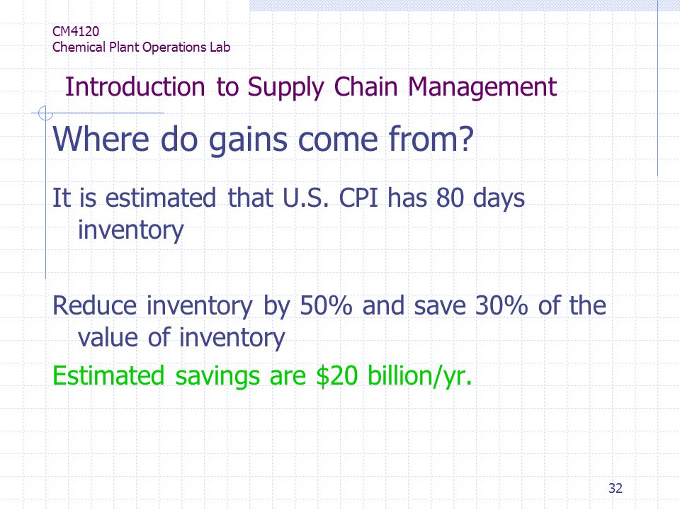 32 CM4120 Chemical Plant Operations Lab Introduction to Supply Chain Management Where do gains come from.