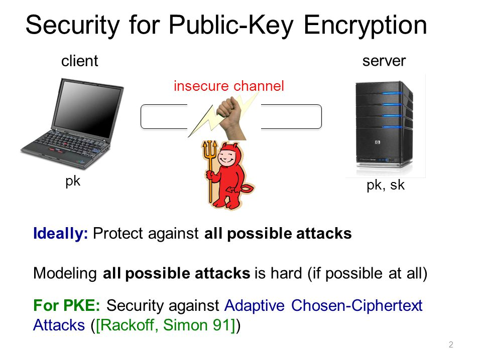 2 Security for Public-Key Encryption client server Ideally: Protect against all possible attacks pk, sk For PKE: Security against Adaptive Chosen-Ciphertext Attacks ([Rackoff, Simon 91]) pk Modeling all possible attacks is hard (if possible at all) insecure channel