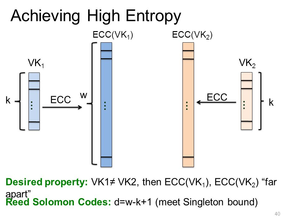 40 Achieving High Entropy k VK 1 k ECC(VK 1 ) w ECC Desired property: VK1≠ VK2, then ECC(VK 1 ), ECC(VK 2 ) far apart ECC VK 2 ECC(VK 2 ) Reed Solomon Codes: d=w-k+1 (meet Singleton bound)