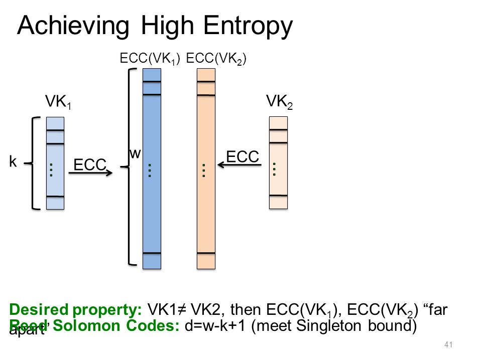41 Achieving High Entropy k VK 1 ECC(VK 1 ) w ECC Desired property: VK1≠ VK2, then ECC(VK 1 ), ECC(VK 2 ) far apart ECC VK 2 ECC(VK 2 ) Reed Solomon Codes: d=w-k+1 (meet Singleton bound)