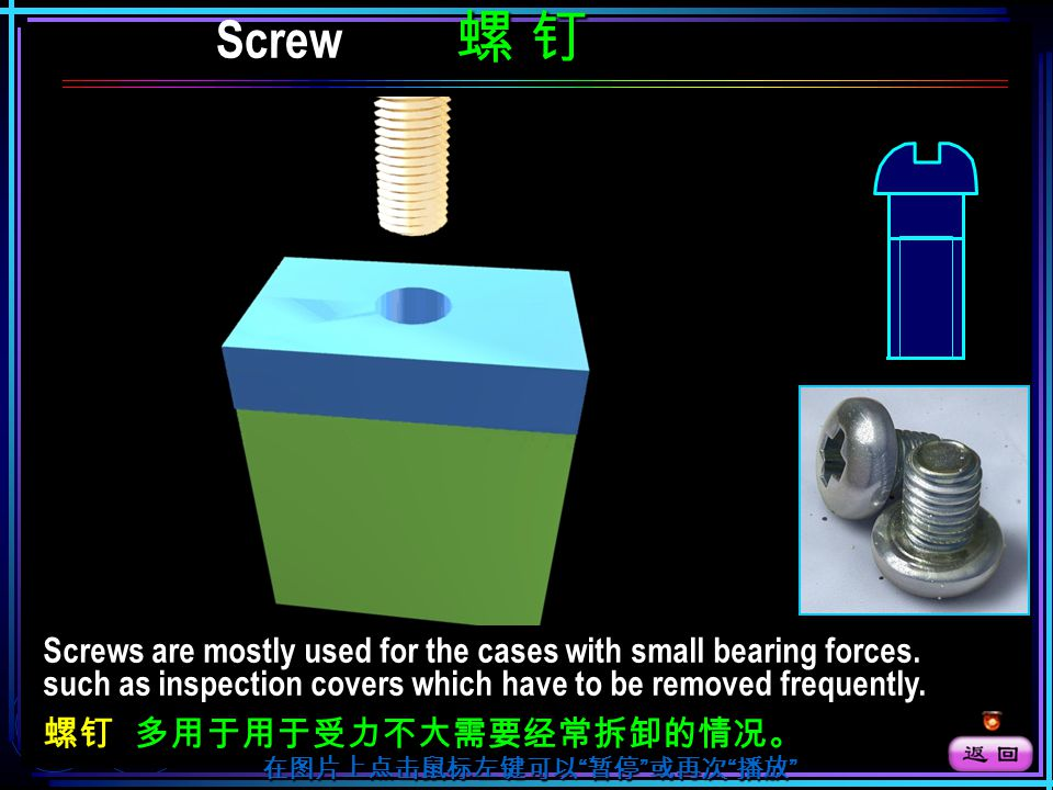 双头螺柱 Stud 双头螺柱 Stud are used in situations where a part with a through hole and a part with blind tapped hole.