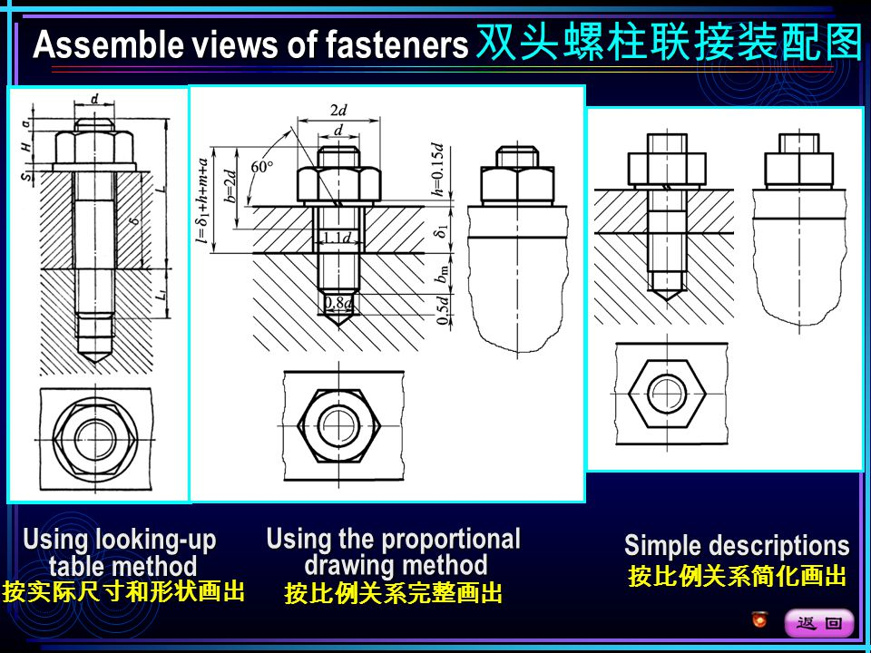Assemble views of fasteners 螺栓联接装配图 Using looking-up table method 按实际尺寸和形状画出 Using the proportional drawing method drawing method按比例关系完整画出 Simple descriptions 按比例关系简化画出