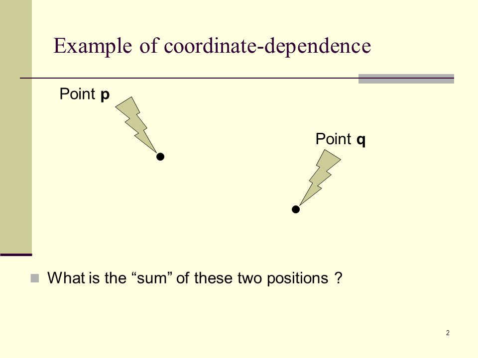 2 Example of coordinate-dependence What is the sum of these two positions Point p Point q