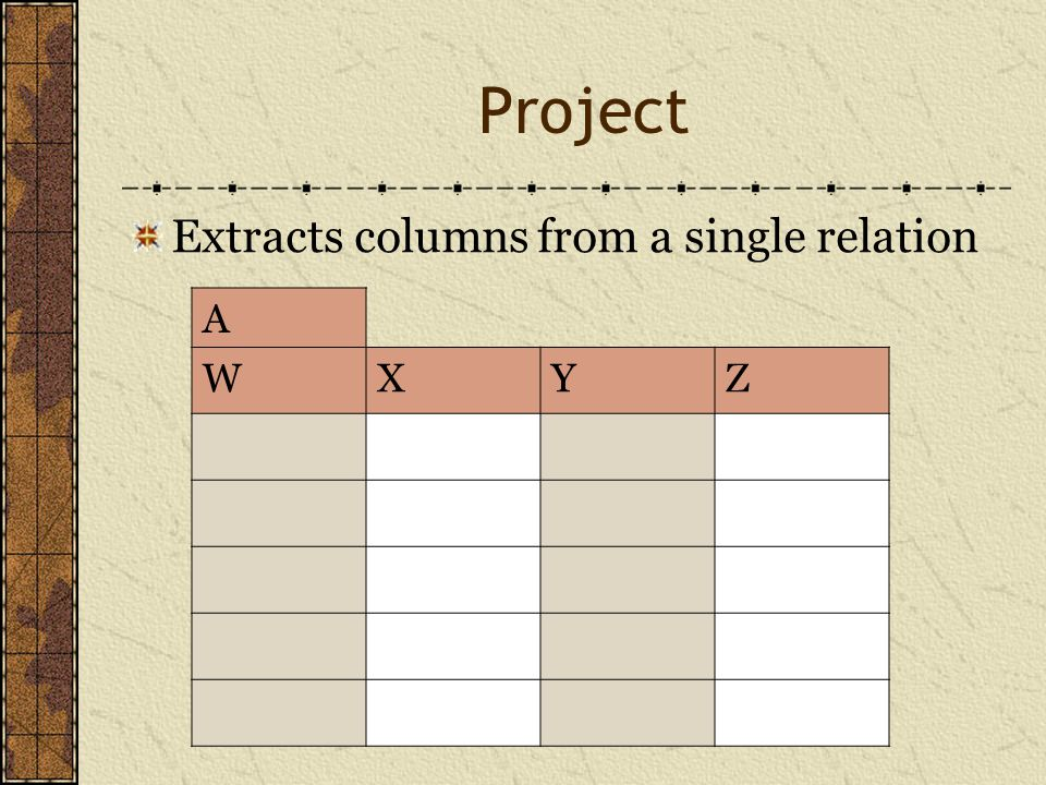 Project Extracts columns from a single relation A WXYZ