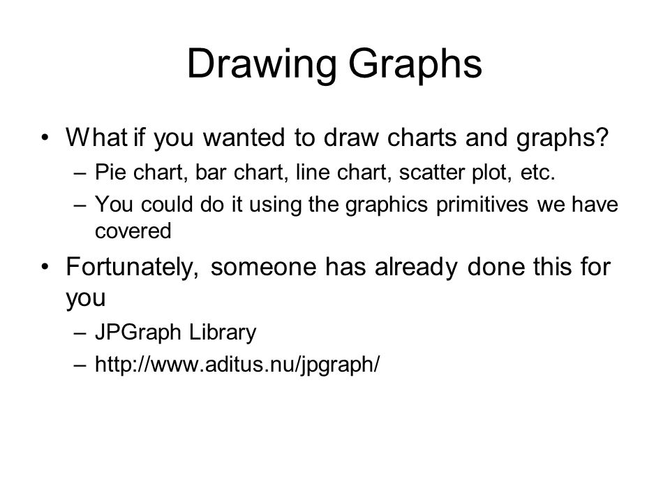 Drawing Graphs What if you wanted to draw charts and graphs.