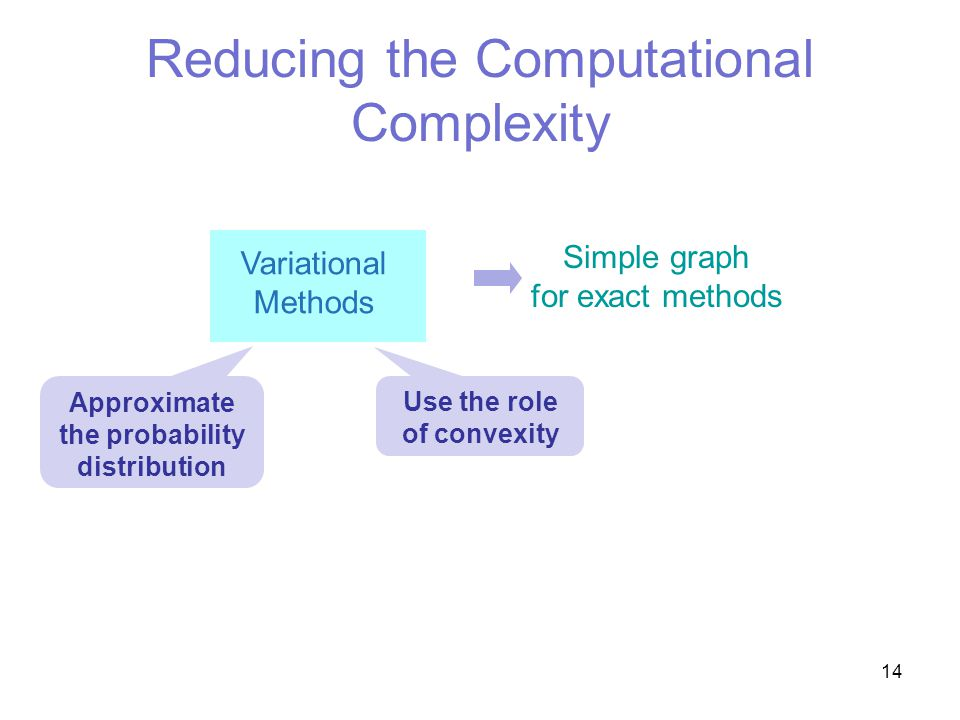 14 Reducing the Computational Complexity Variational Methods Simple graph for exact methods Approximate the probability distribution Use the role of convexity