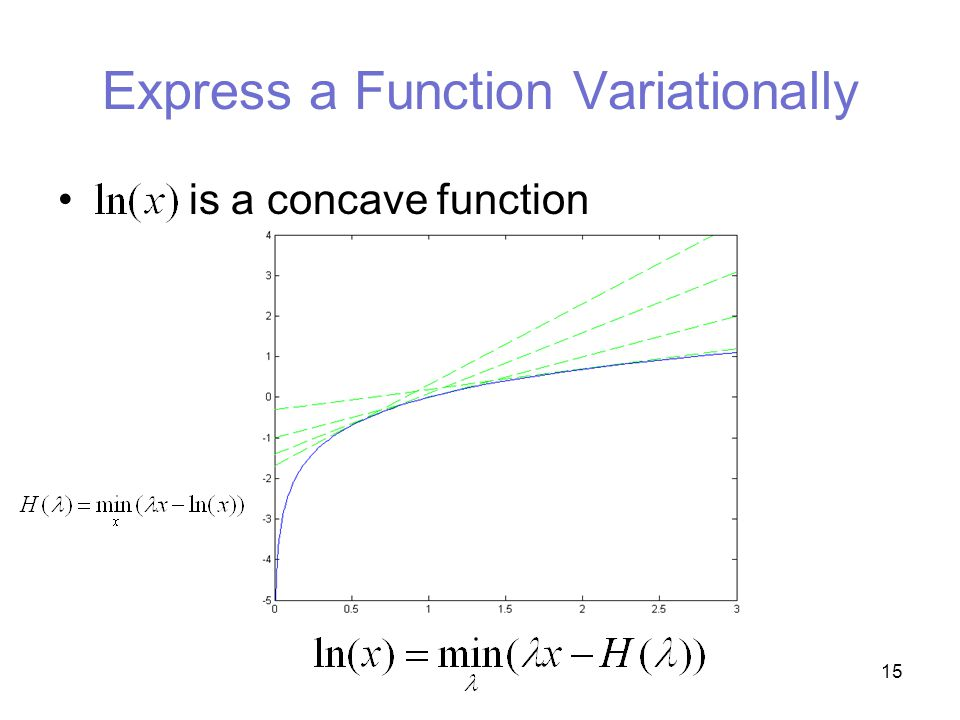15 Express a Function Variationally is a concave function