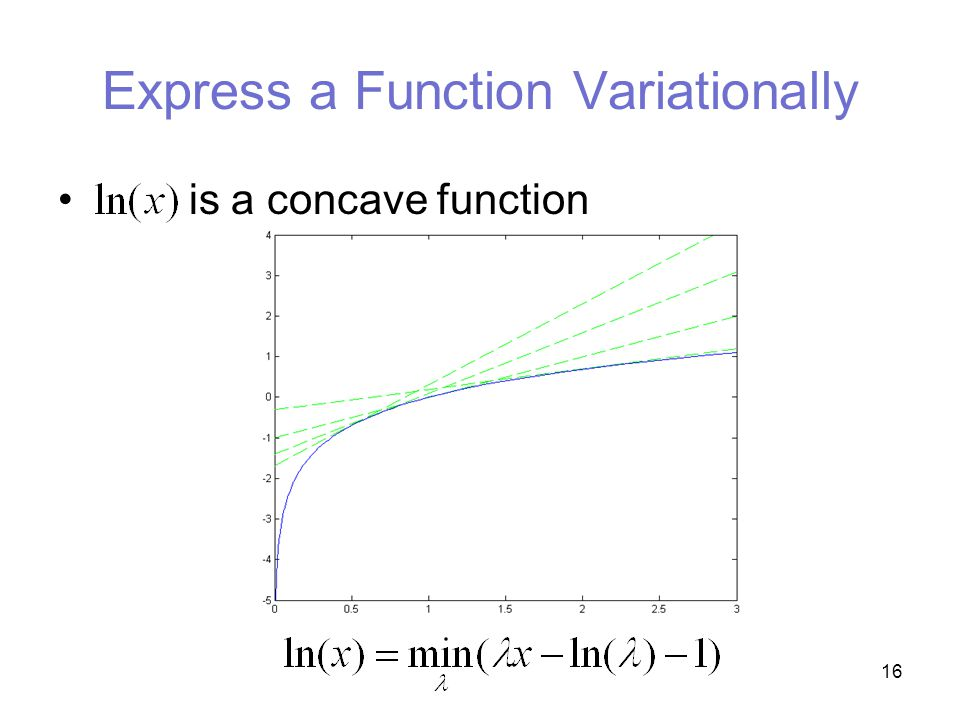 16 Express a Function Variationally is a concave function