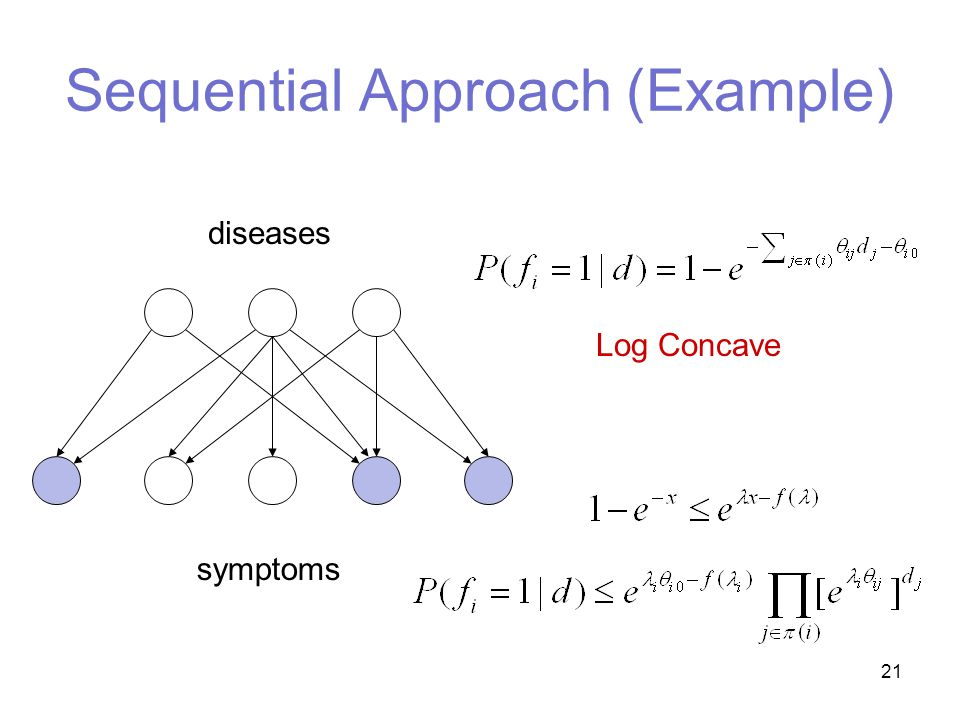 21 Sequential Approach (Example) symptoms diseases Log Concave