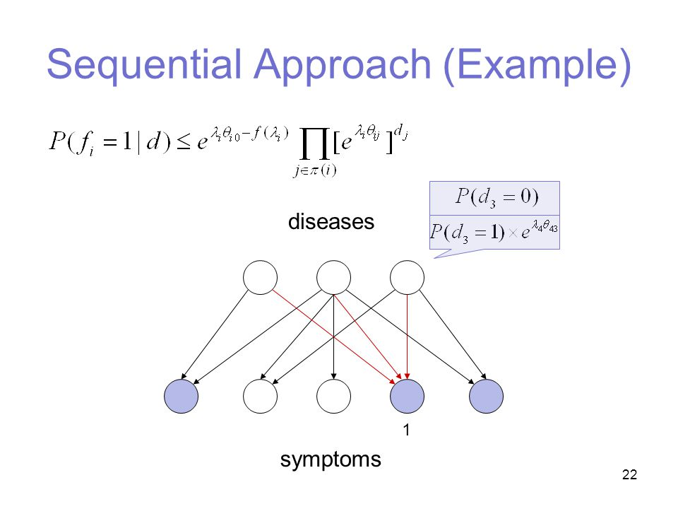 22 Sequential Approach (Example) symptoms diseases 1